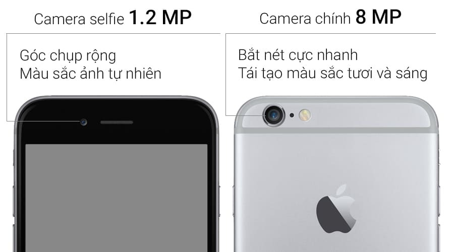 iPhone 6 Plus 16GB - Hình 4