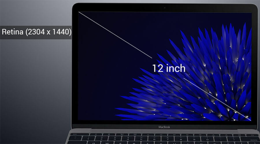 "Apple Macbook 12"" (2017) Core M 1.2GHz/8GB/256GB Mới 100% - Hình 3"